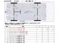 三次元フレーム測定器 CELETTE ナジャ(NAJA) 計測データ印刷