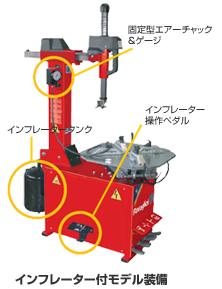 タイヤチェンジャー インフレーター付モデル装備